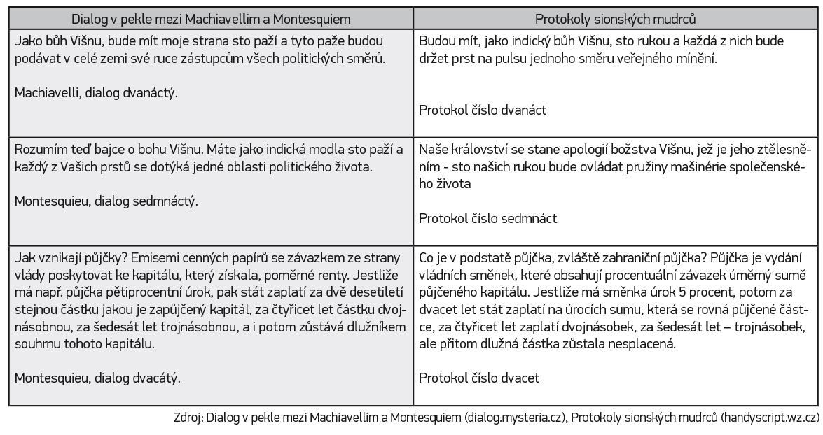 -UserFiles-file-02_Metodika-11_20_STOL-PROTOKOLY-3