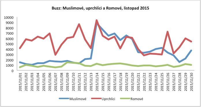 buzz_listopad